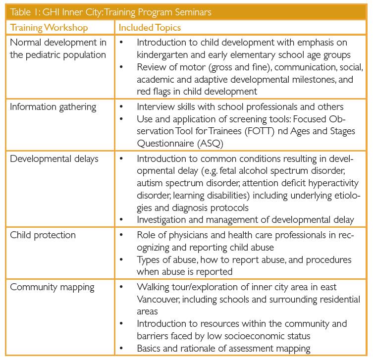 ubcmj_7_1_2015_30-32 Table 1